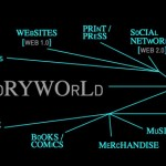 Stories in a Storyworld