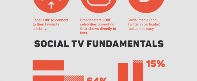 Social TV Fundamentals (Infographic)